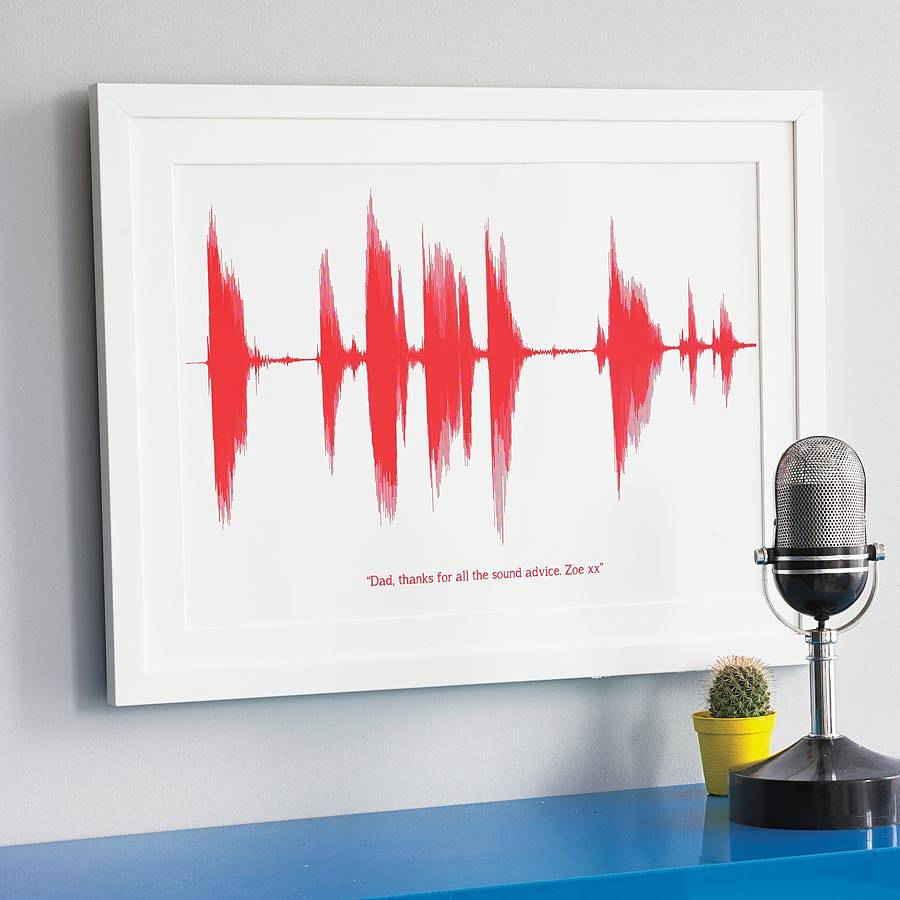 This is so cool because it is your own voice waves.